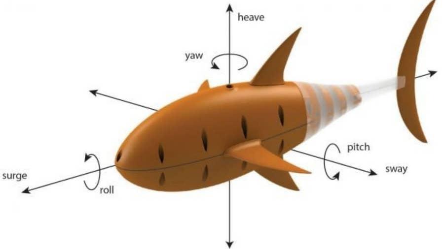 TU Delft 3D Printed Fish Drone