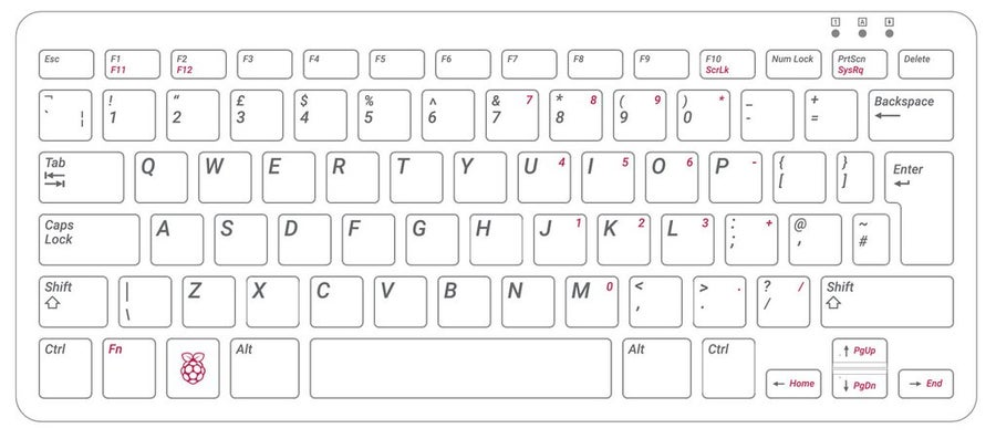 Official Raspberry Pi keyboard UK key layout