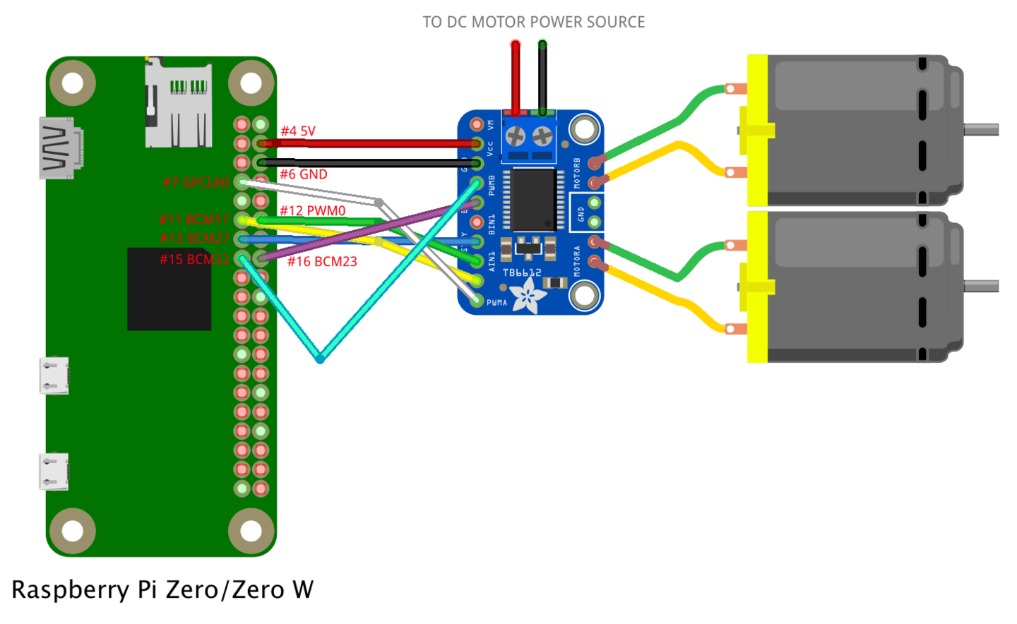 How to control a DC motor (or motors) using your Raspberry ... Raspberry Pi Gpio Wiring Diagram on