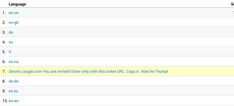 Filtering Google Analytics language spam