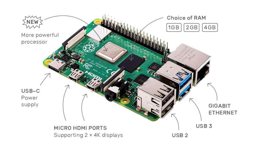 Raspberry Pi 4 specs