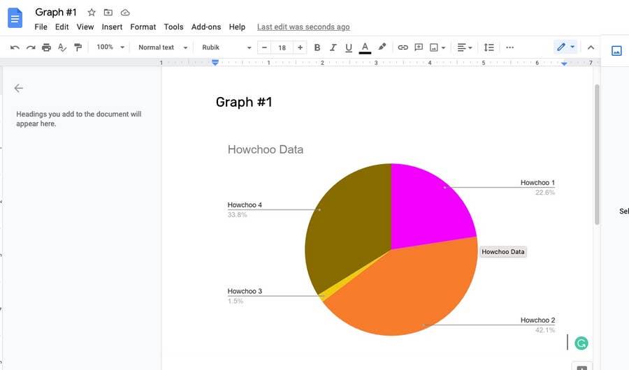 chart example google docs