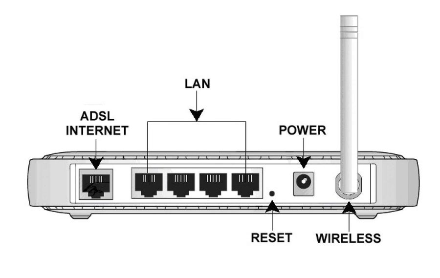 NETGEAR router reset button location