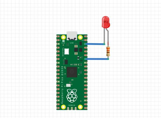 Raspberry Pi Pico LED