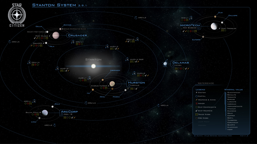 Part of a Star Citizen Example Map.