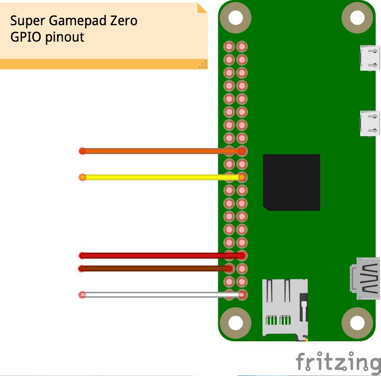Raspberry Pi SNES controller pinout diagram