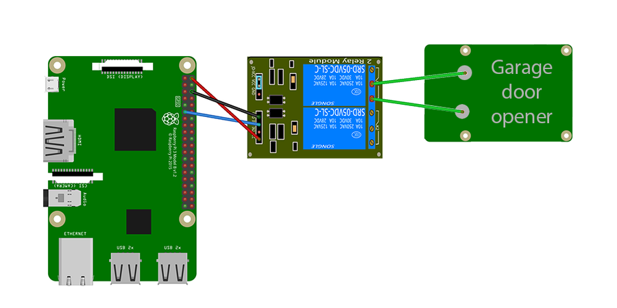 Raspberry Pi garage door opener wiring diagram