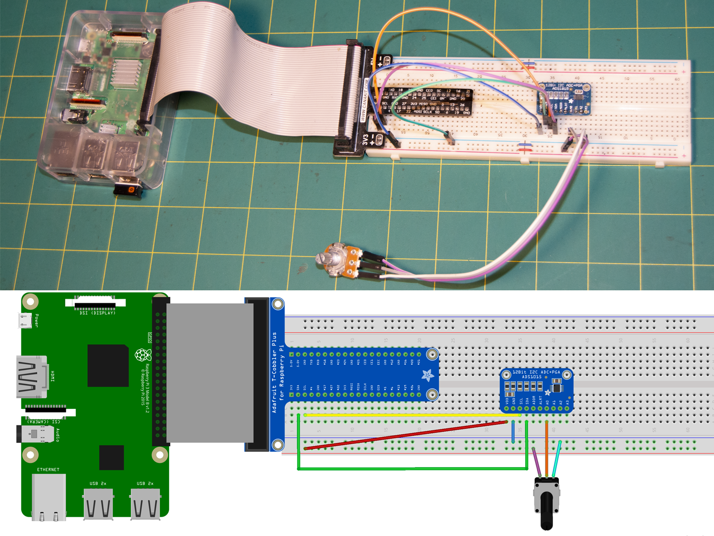 Raspberry Pi potentiometer wiring diagram