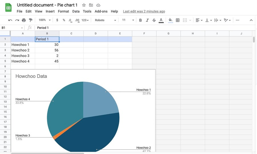 Chart in Google Sheets