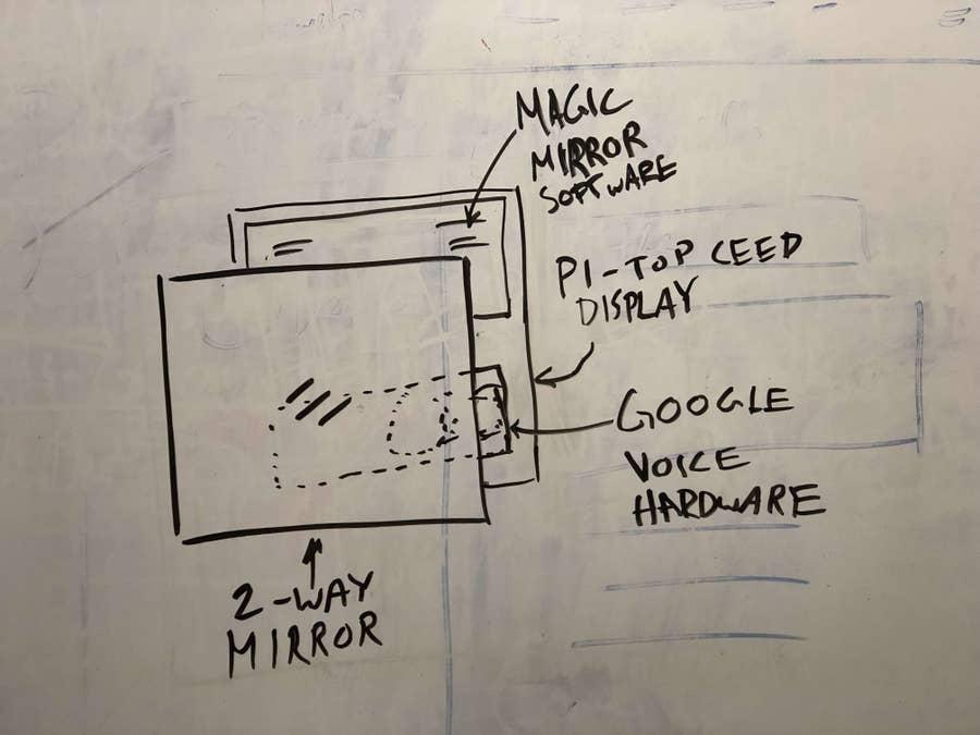Magic mirror/smart mirror design overview