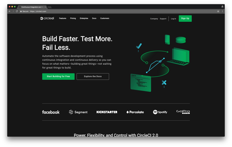 Getting started with CircleCI