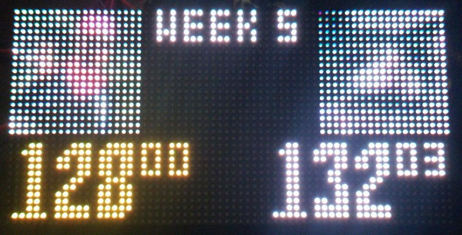 Fantasy Football Scoreboard High Score