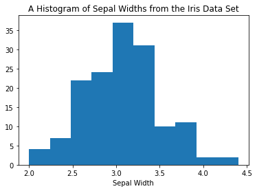 matplotlib histogram label the x-axis